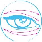 Косметика Tete для области глаз