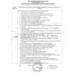 Приложение к декларации соответствия на продукцию Christina 2