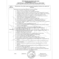 Приложение к декларации соответствия на продукцию Christina 1