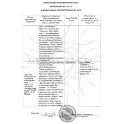 Декларация соответствия на косметику Kosmoteros стр 6