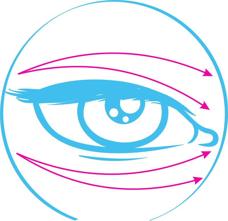Фракционная мезотерапия для глаз
